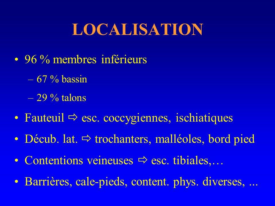 LOCALISATION 96 % membres inférieurs –67 % bassin –29 % talons Fauteuil esc. coccygiennes, ischiatiques Décub. lat. trochanters, malléoles, bord pied