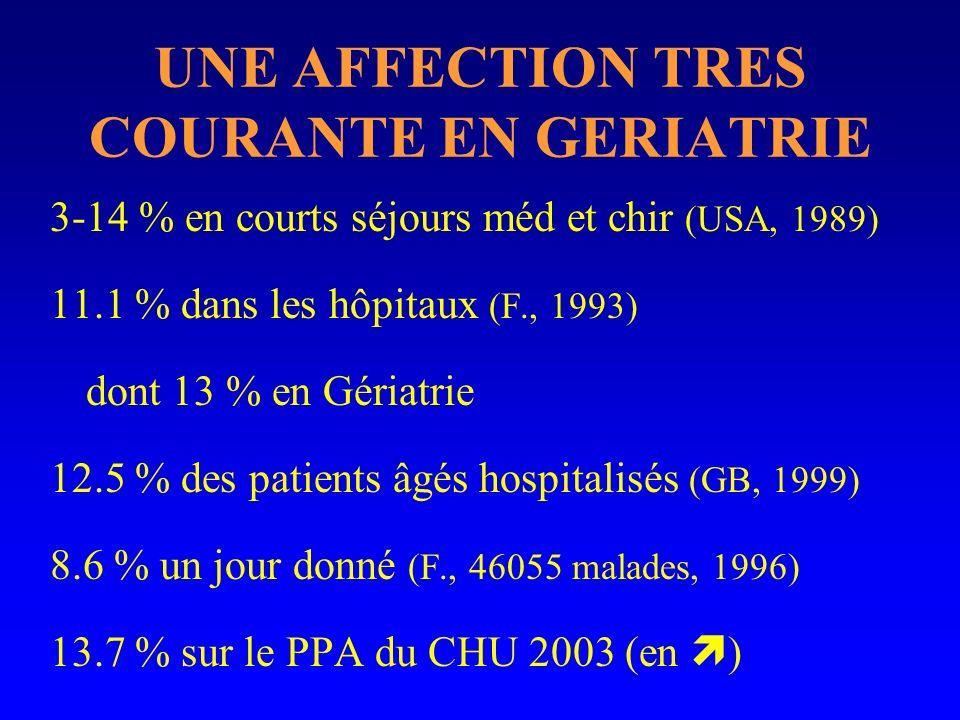 UNE AFFECTION TRES COURANTE EN GERIATRIE 3-14 % en courts séjours méd et chir (USA, 1989) 11.1 % dans les hôpitaux (F., 1993) dont 13 % en Gériatrie 1