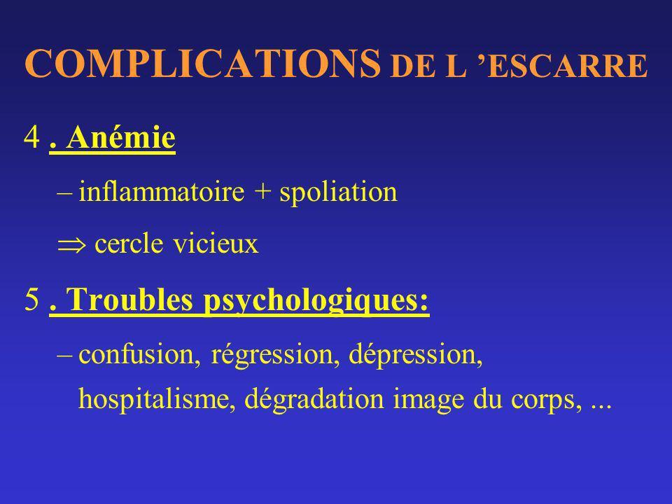 COMPLICATIONS DE L ESCARRE 4. Anémie –inflammatoire + spoliation cercle vicieux 5. Troubles psychologiques: –confusion, régression, dépression, hospit
