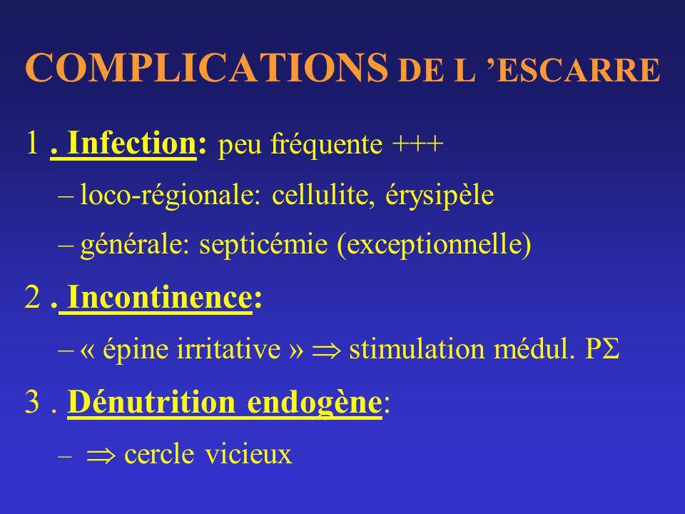 COMPLICATIONS DE L ESCARRE 1. Infection: peu fréquente +++ –loco-régionale: cellulite, érysipèle –générale: septicémie (exceptionnelle) 2. Incontinenc