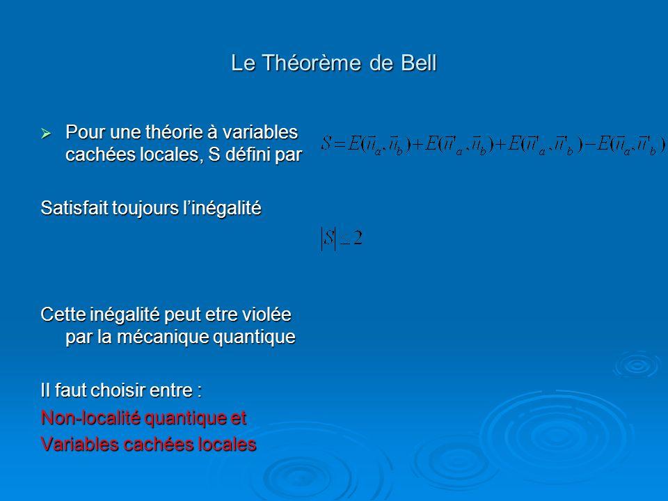 Le Théorème de Bell Pour une théorie à variables cachées locales, S défini par Pour une théorie à variables cachées locales, S défini par Satisfait to