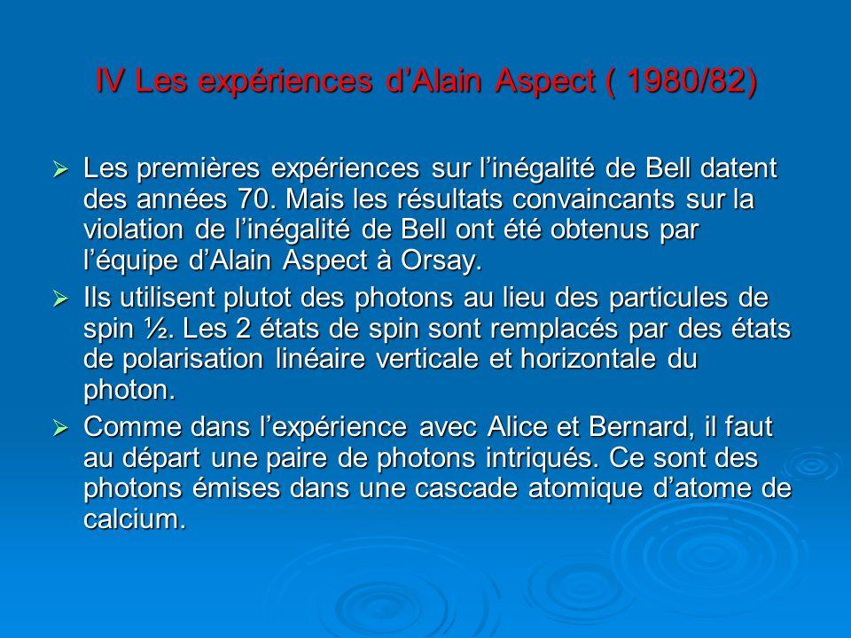 IV Les expériences dAlain Aspect ( 1980/82) Les premières expériences sur linégalité de Bell datent des années 70. Mais les résultats convaincants sur