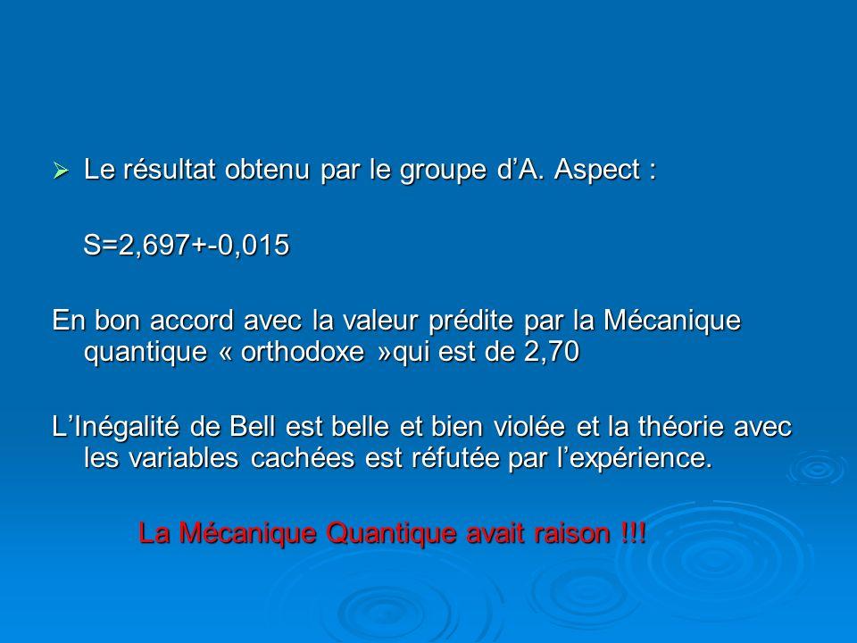 Le résultat obtenu par le groupe dA. Aspect : Le résultat obtenu par le groupe dA. Aspect : S=2,697+-0,015 S=2,697+-0,015 En bon accord avec la valeur
