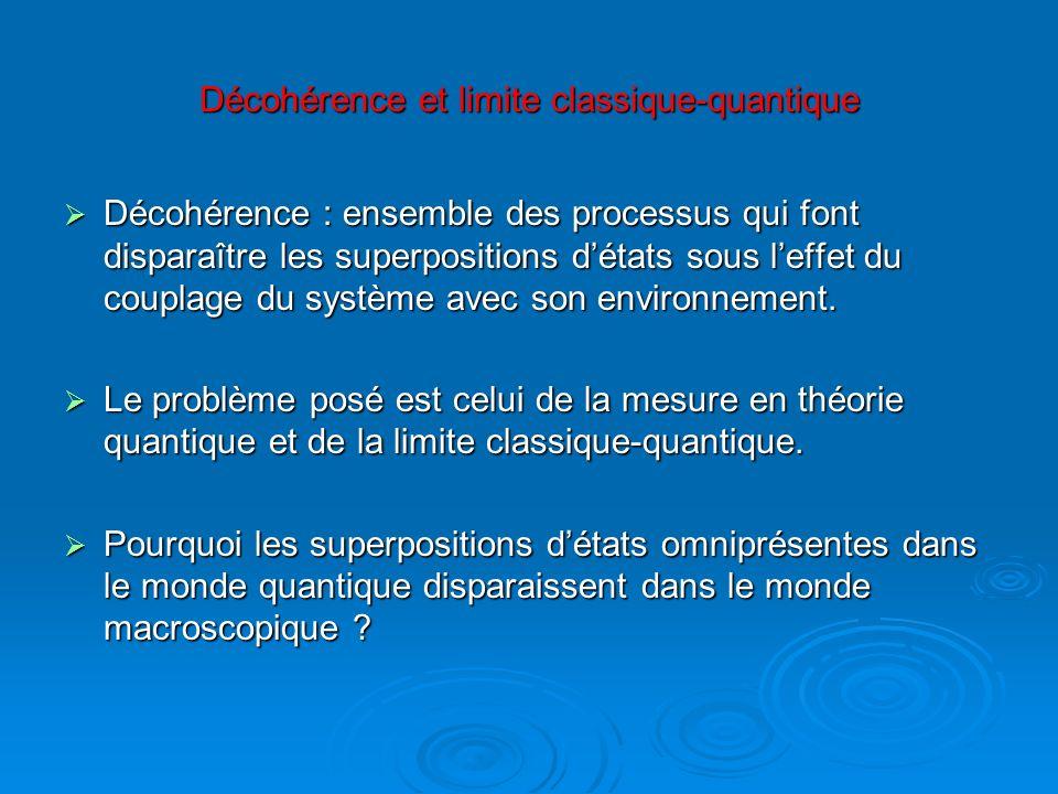 Décohérence et limite classique-quantique Décohérence : ensemble des processus qui font disparaître les superpositions détats sous leffet du couplage