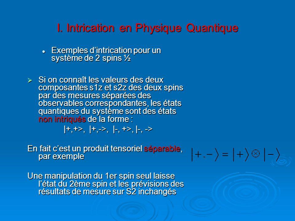 I. Intrication en Physique Quantique Exemples dintrication pour un système de 2 spins ½ Exemples dintrication pour un système de 2 spins ½ Si on conna