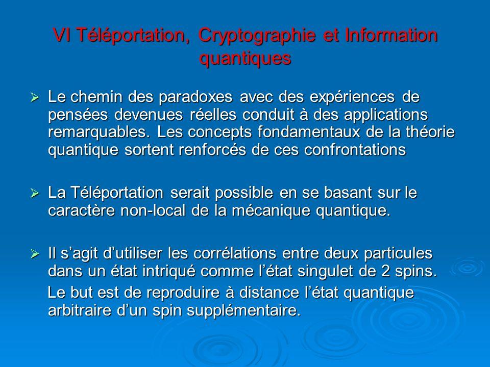 VI Téléportation, Cryptographie et Information quantiques Le chemin des paradoxes avec des expériences de pensées devenues réelles conduit à des appli