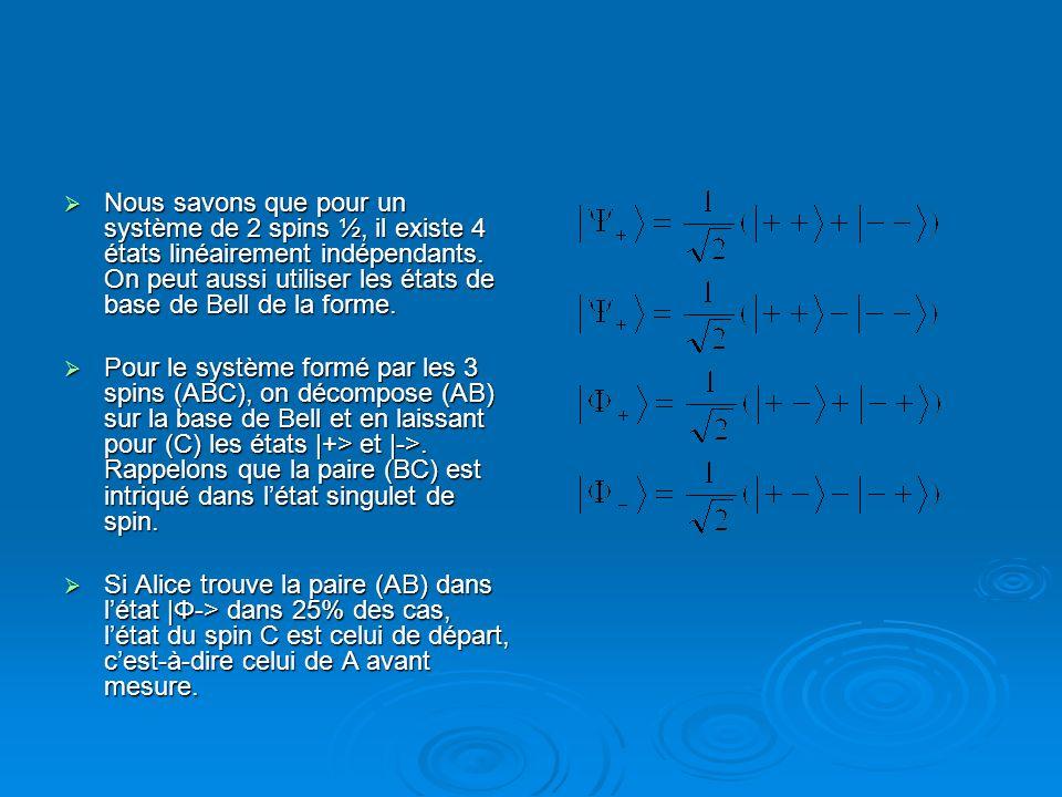 Nous savons que pour un système de 2 spins ½, il existe 4 états linéairement indépendants. On peut aussi utiliser les états de base de Bell de la form