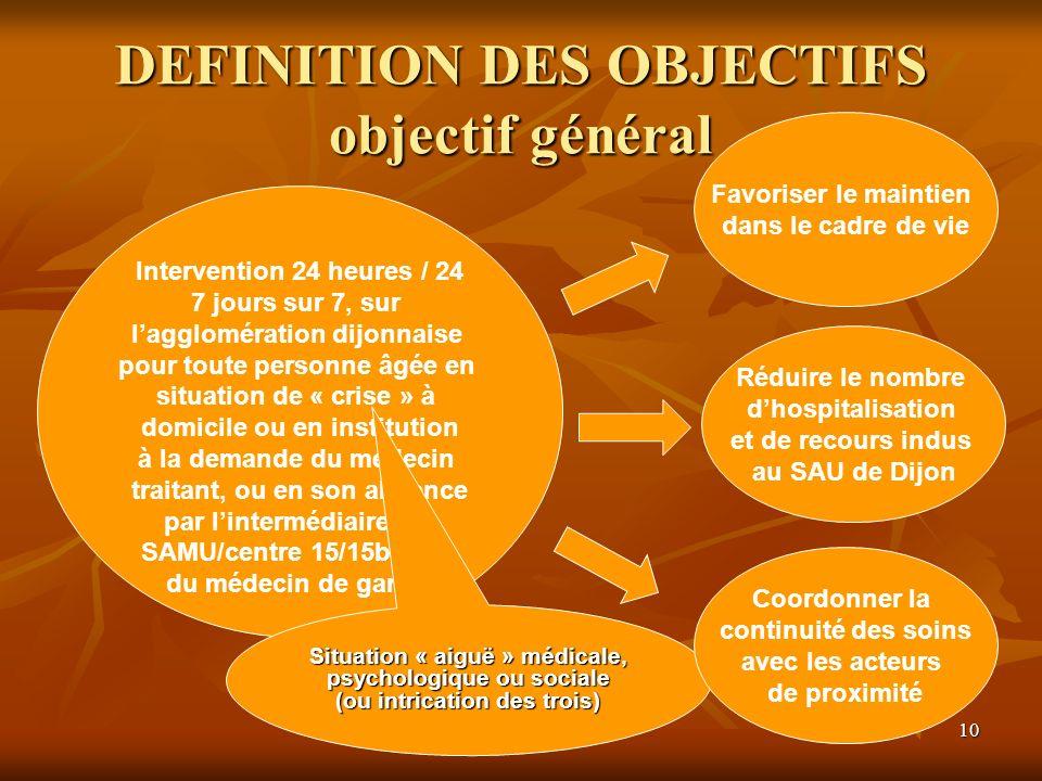 10 DEFINITION DES OBJECTIFS objectif général Intervention 24 heures / 24 7 jours sur 7, sur lagglomération dijonnaise pour toute personne âgée en situ