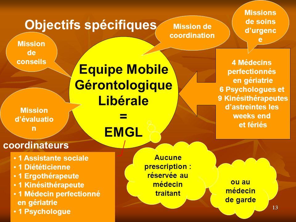 13 ou au médecin de garde Equipe Mobile Gérontologique Libérale = EMGL 4 Médecins perfectionnés en gériatrie 6 Psychologues et 9 Kinésithérapeutes das