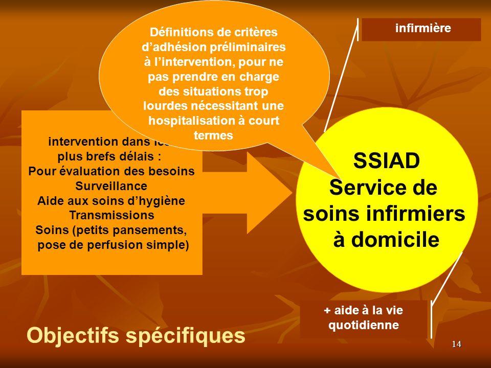 14 SSIAD Service de soins infirmiers à domicile intervention dans les plus brefs délais : Pour évaluation des besoins Surveillance Aide aux soins dhyg
