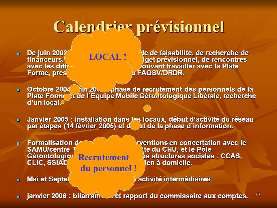 17 Calendrier prévisionnel De juin 2003 à septembre 2004 étude de faisabilité, de recherche de financeurs, de formalisation du budget prévisionnel, de