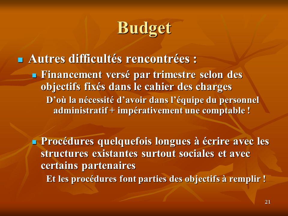 21 Budget Autres difficultés rencontrées : Autres difficultés rencontrées : Financement versé par trimestre selon des objectifs fixés dans le cahier d