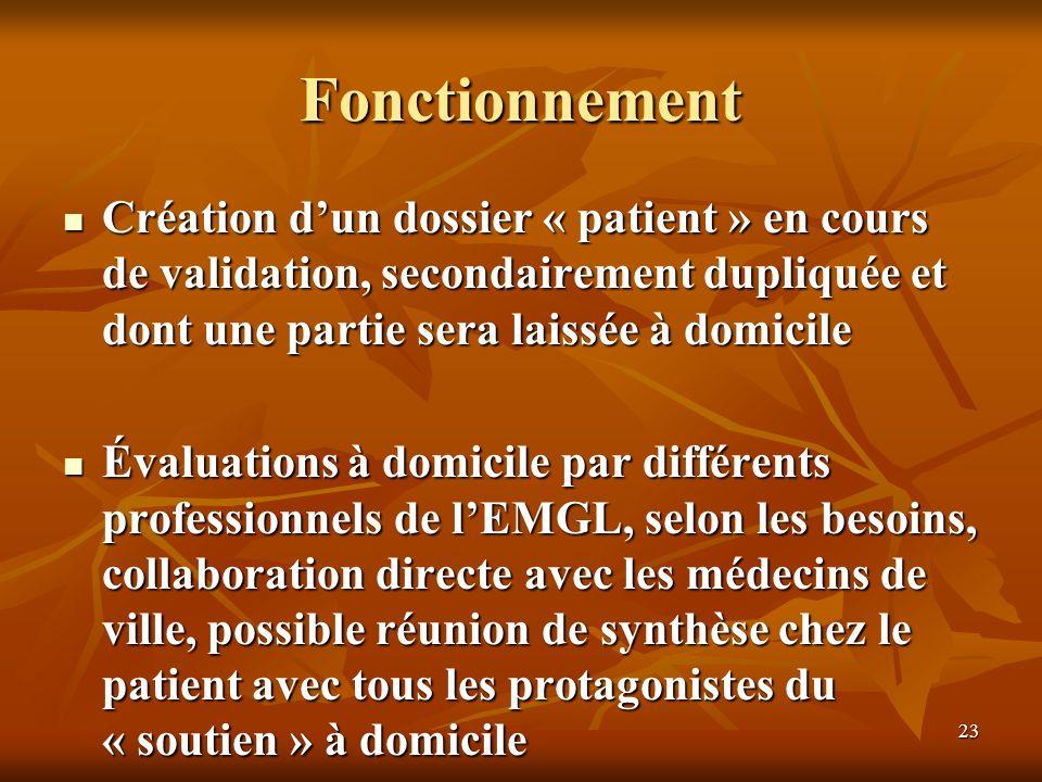 23 Fonctionnement Création dun dossier « patient » en cours de validation, secondairement dupliquée et dont une partie sera laissée à domicile Créatio
