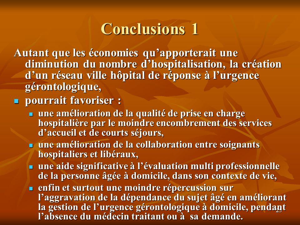 25 Conclusions 1 Autant que les économies quapporterait une diminution du nombre dhospitalisation, la création dun réseau ville hôpital de réponse à l