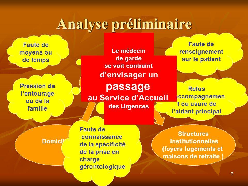 7 Analyse préliminaire Structures institutionnelles (foyers logements et maisons de retraite ) Domiciles Structures de médecins de garde Faute de moye