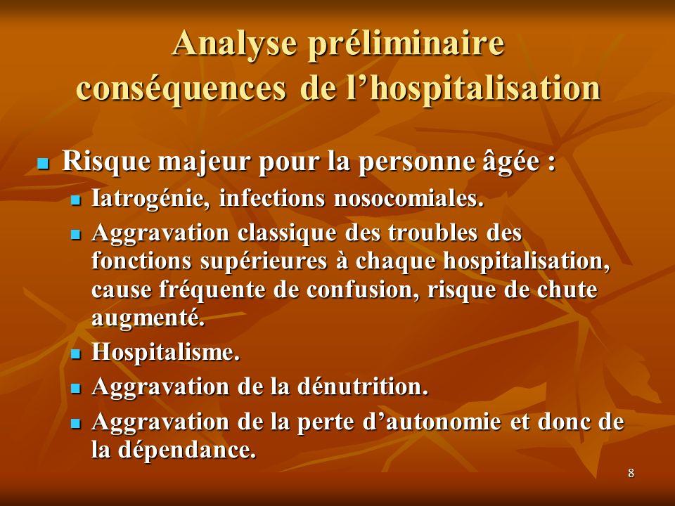 8 Analyse préliminaire conséquences de lhospitalisation Risque majeur pour la personne âgée : Iatrogénie, infections nosocomiales. Aggravation classiq