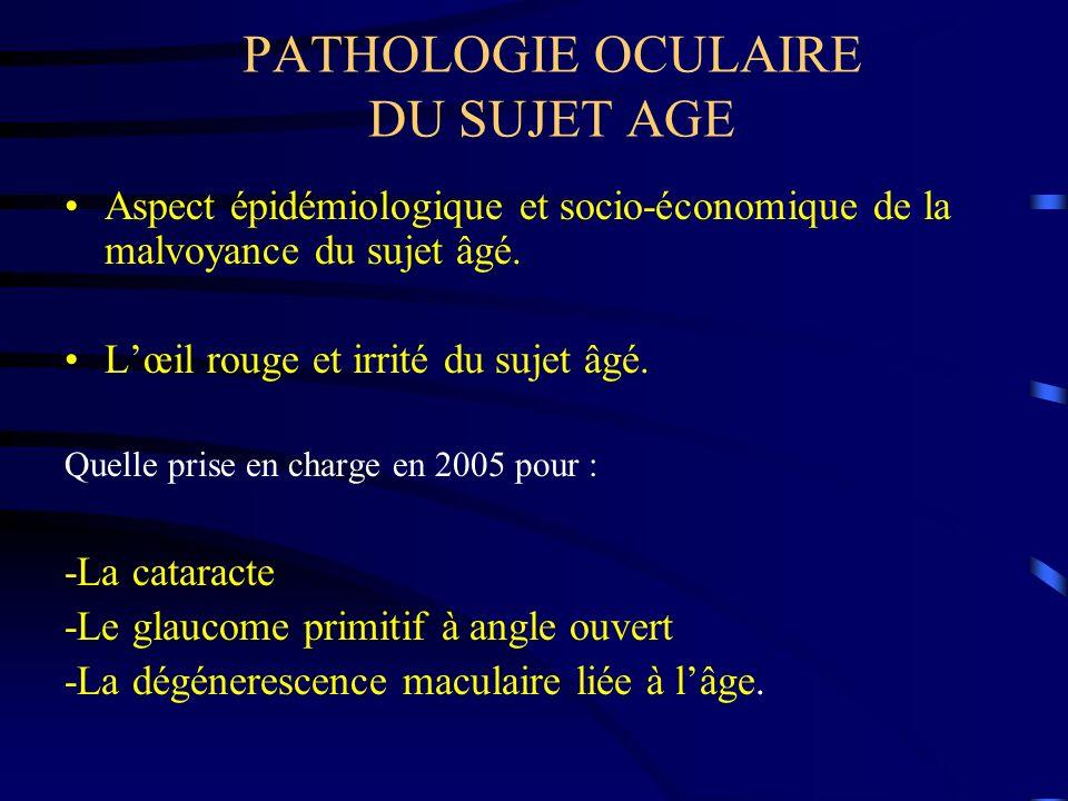PATHOLOGIE OCULAIRE DU SUJET AGE Aspect épidémiologique et socio-économique de la malvoyance du sujet âgé. Lœil rouge et irrité du sujet âgé. Quelle p