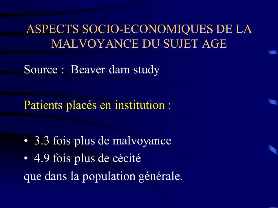 ASPECTS SOCIO-ECONOMIQUES DE LA MALVOYANCE DU SUJET AGE Source : Beaver dam study Patients placés en institution : 3.3 fois plus de malvoyance 4.9 foi