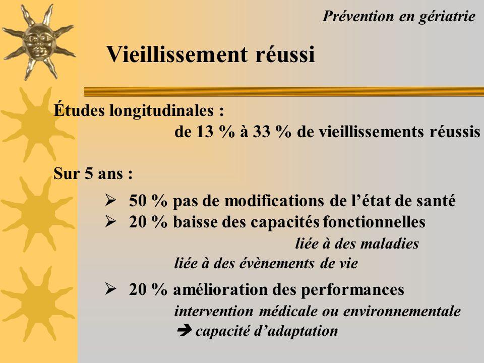 Prévention en gériatrie Vieillissement réussi Études longitudinales : de 13 % à 33 % de vieillissements réussis Sur 5 ans : 50 % pas de modifications