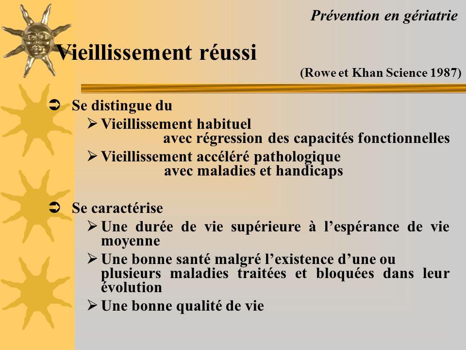 Prévention en gériatrie Vieillissement réussi (Rowe et Khan Science 1987) Se distingue du Vieillissement habituel avec régression des capacités foncti