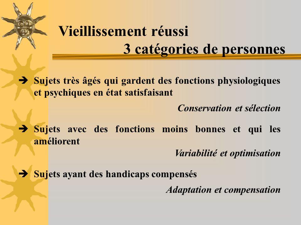 Vieillissement réussi 3 catégories de personnes Sujets très âgés qui gardent des fonctions physiologiques et psychiques en état satisfaisant Conservat