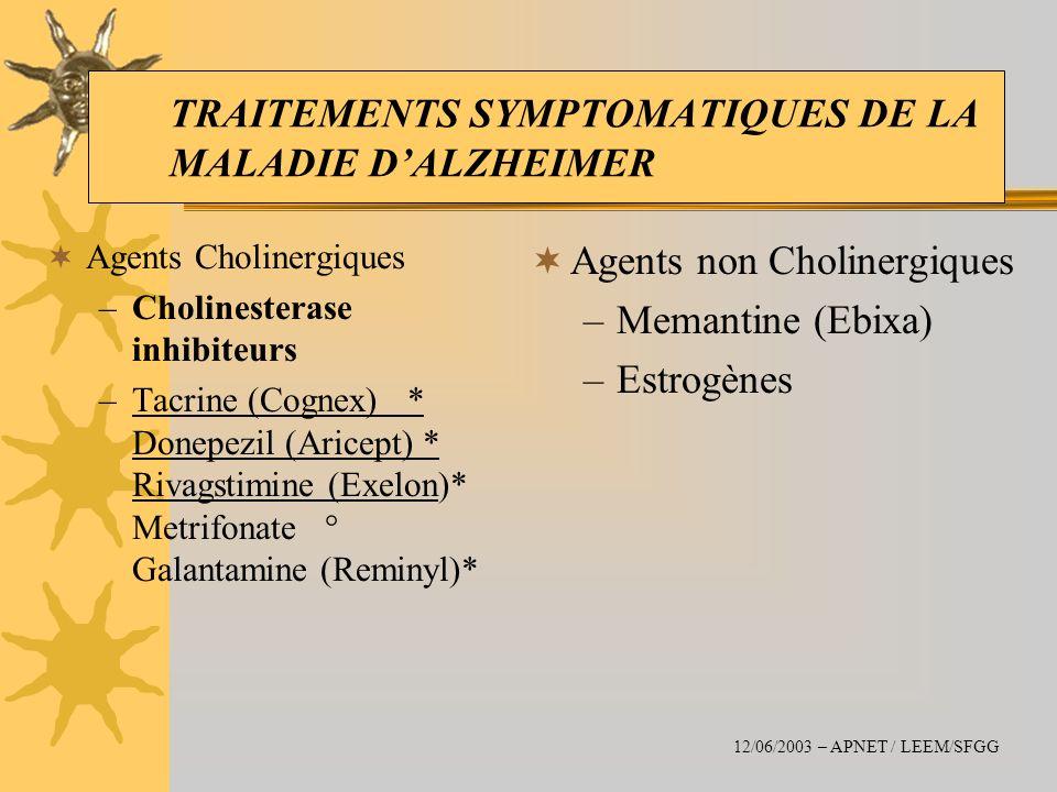 TRAITEMENTS SYMPTOMATIQUES DE LA MALADIE DALZHEIMER Agents Cholinergiques –Cholinesterase inhibiteurs –Tacrine (Cognex) * Donepezil (Aricept) * Rivags