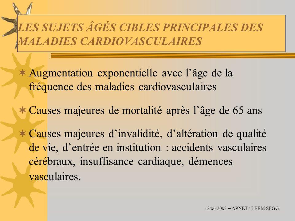 LES SUJETS ÂGÉS CIBLES PRINCIPALES DES MALADIES CARDIOVASCULAIRES Augmentation exponentielle avec lâge de la fréquence des maladies cardiovasculaires