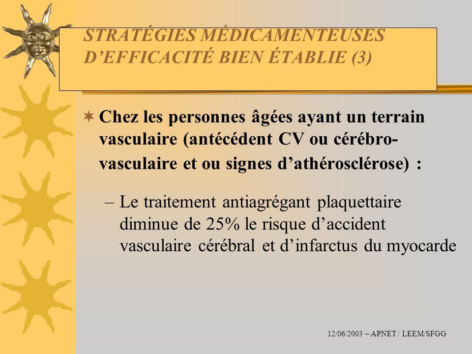 STRATÉGIES MÉDICAMENTEUSES DEFFICACITÉ BIEN ÉTABLIE (3) Chez les personnes âgées ayant un terrain vasculaire (antécédent CV ou cérébro- vasculaire et