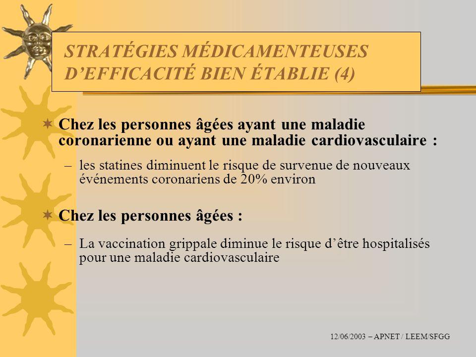 STRATÉGIES MÉDICAMENTEUSES DEFFICACITÉ BIEN ÉTABLIE (4) Chez les personnes âgées ayant une maladie coronarienne ou ayant une maladie cardiovasculaire