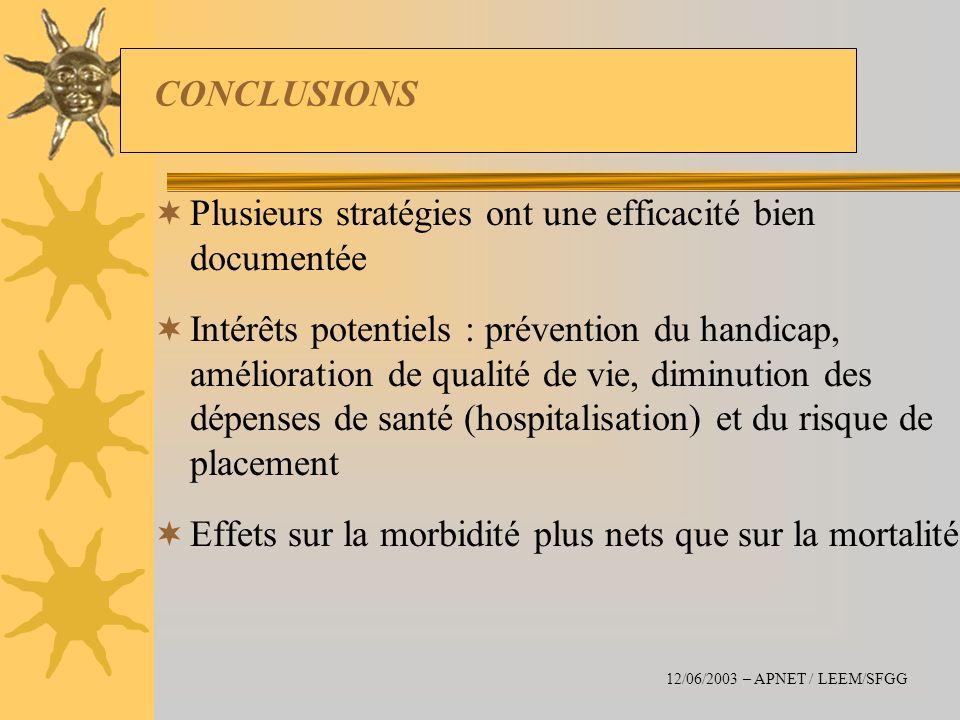 CONCLUSIONS Plusieurs stratégies ont une efficacité bien documentée Intérêts potentiels : prévention du handicap, amélioration de qualité de vie, dimi