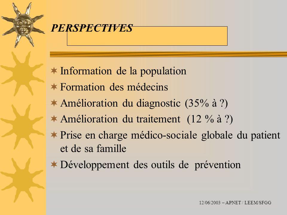 PERSPECTIVES Information de la population Formation des médecins Amélioration du diagnostic (35% à ?) Amélioration du traitement (12 % à ?) Prise en c