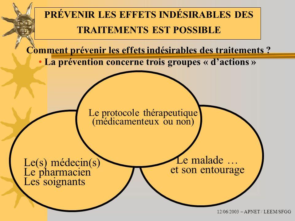 Le malade … et son entourage Le(s) médecin(s) Le pharmacien Les soignants Le protocole thérapeutique (médicamenteux ou non) Comment prévenir les effet