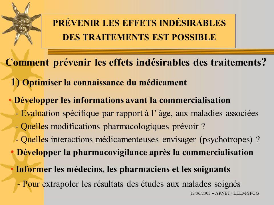 Comment prévenir les effets indésirables des traitements ? 1) Optimiser la connaissance du médicament Développer les informations avant la commerciali