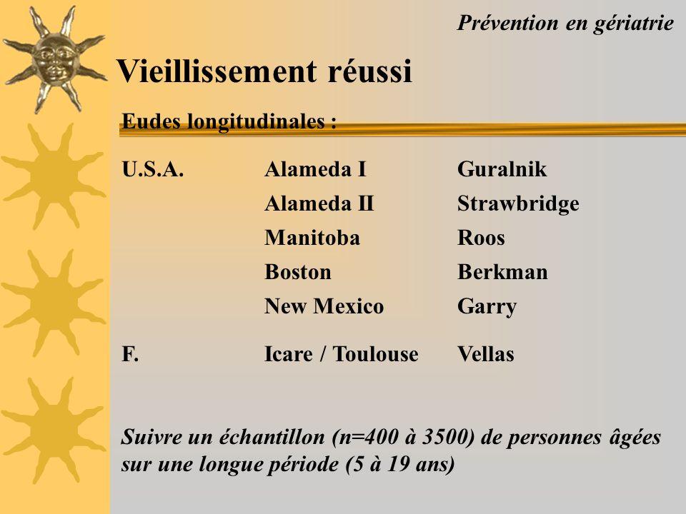 Prévention en gériatrie Vieillissement réussi Eudes longitudinales : U.S.A.Alameda IGuralnik Alameda IIStrawbridge ManitobaRoos BostonBerkman New Mexi