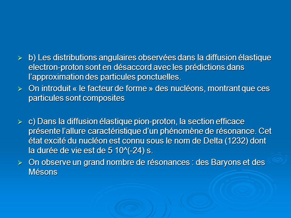 b) Les distributions angulaires observées dans la diffusion élastique electron-proton sont en désaccord avec les prédictions dans lapproximation des particules ponctuelles.
