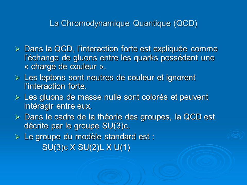 La Chromodynamique Quantique (QCD) Dans la QCD, linteraction forte est expliquée comme léchange de gluons entre les quarks possédant une « charge de couleur ».