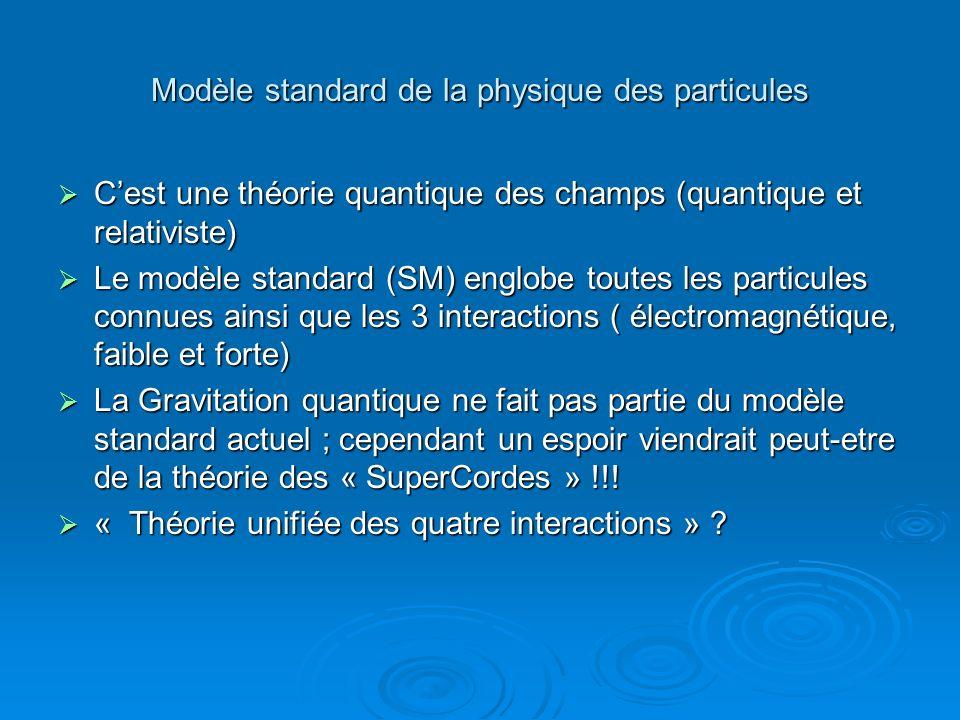 Modèle standard de la physique des particules Cest une théorie quantique des champs (quantique et relativiste) Cest une théorie quantique des champs (quantique et relativiste) Le modèle standard (SM) englobe toutes les particules connues ainsi que les 3 interactions ( électromagnétique, faible et forte) Le modèle standard (SM) englobe toutes les particules connues ainsi que les 3 interactions ( électromagnétique, faible et forte) La Gravitation quantique ne fait pas partie du modèle standard actuel ; cependant un espoir viendrait peut-etre de la théorie des « SuperCordes » !!.