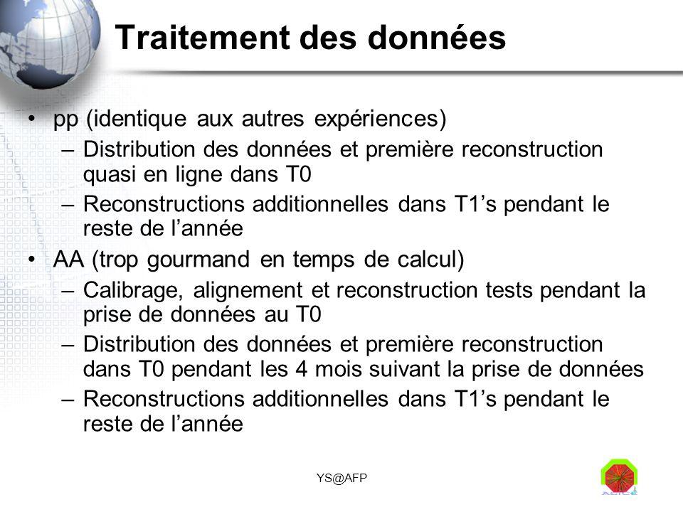 YS@AFP Traitement des données pp (identique aux autres expériences) –Distribution des données et première reconstruction quasi en ligne dans T0 –Recon
