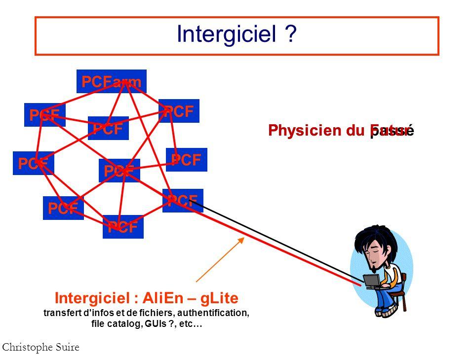 Intergiciel ? Christophe Suire PCFarm PCF Physicien du passé Physicien du Futur Intergiciel : AliEn – gLite transfert d'infos et de fichiers, authenti