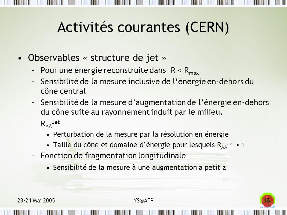23-24 Mai 2005YS@AFP15 Activités courantes (CERN) Observables « structure de jet » –Pour une énergie reconstruite dans R < R max –Sensibilité de la me