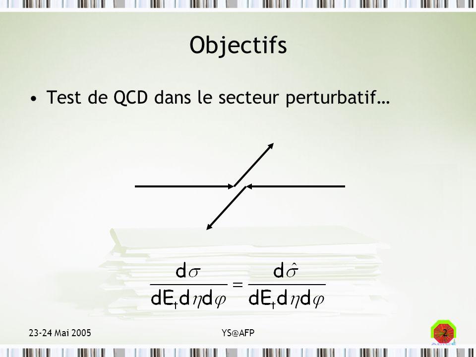 23-24 Mai 2005YS@AFP13 Activités courantes (CERN) Propriétés du fond sous-jacent (stagiaire Master Orsay) –Énergie totale et fluctuations en fonction des paramètres de lalgorithme du paramètres: Taille du cône Moment transverse seuil –Comparaison entre événements générés et événements simulés –Estimation de lénergie dans le cône a partir de lénergie hors du cône : Erreurs systématiques dues a la soustraction du fond sous-jacent Comprendre la distribution des fluctuations –Partie gaussienne due aux particules non corrélées –Partie non gaussienne due aux jets