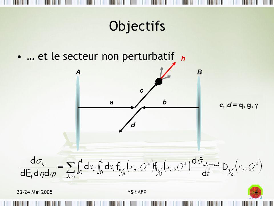 23-24 Mai 2005YS@AFP15 Activités courantes (CERN) Observables « structure de jet » –Pour une énergie reconstruite dans R < R max –Sensibilité de la mesure inclusive de lénergie en-dehors du cône central –Sensibilité de la mesure daugmentation de lénergie en-dehors du cône suite au rayonnement induit par le milieu.