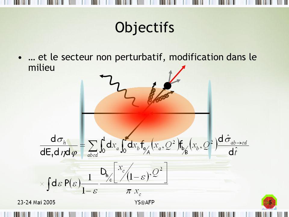 23-24 Mai 2005YS@AFP16 Activités courantes (CERN) Préparation et évaluation des outils danalyse: –Accès aux données –Analyse ESD, AOD –Algorithmes didentification de jets (2) –Analyse distribuée: gShell, AliEN 2, …