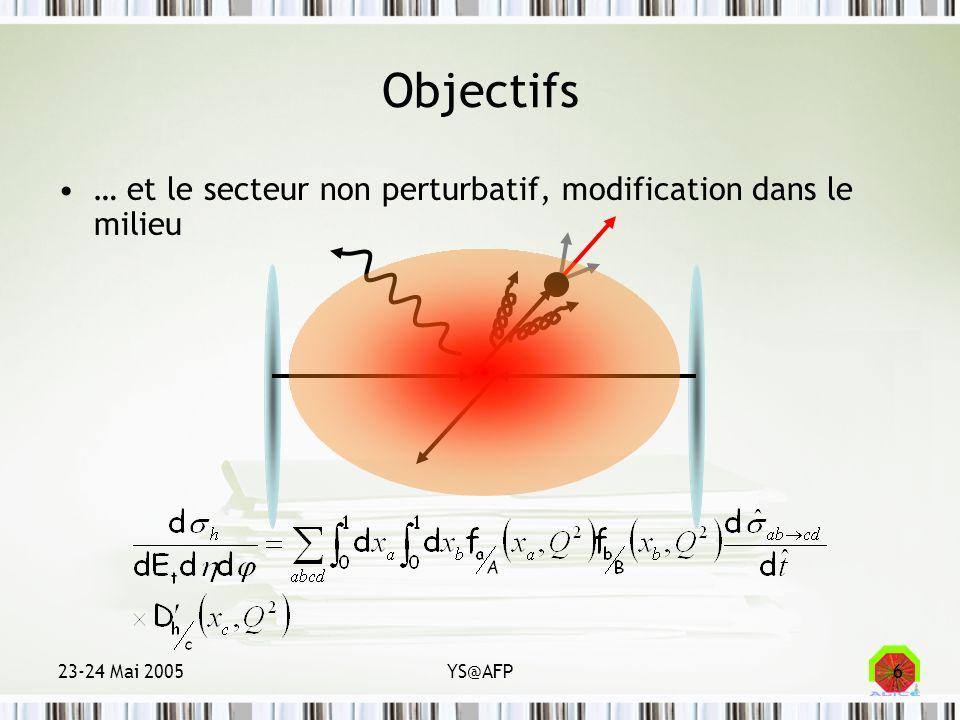 23-24 Mai 2005YS@AFP7 Organisation Coordinateurs: –Andreas Morsch (CERN) –YS Site WEB –http://pcaliweb02.cern.ch/NewAlicePortal/en/Colla boration/PhysicsWorkingGroups/PWG4/index.html Instituts participants –Bari(3), LBNL(6), Bologne(2), CERN(6), Wayne State(2), Mexico(1), Frankfurt(3), Houston(1), Valencia(1), Munster(4), ORNL(1), Merida(1), NANTES(3+…).