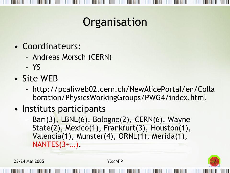 23-24 Mai 2005YS@AFP8 Mode opératoire Mercredi 15:30 au CERN: –Une réunion plénière avant la réunion du « Physics Board » –Une réunion hebdomadaire: mains a la pâte –Réunions régulières avec théoriciens du CERN (U.