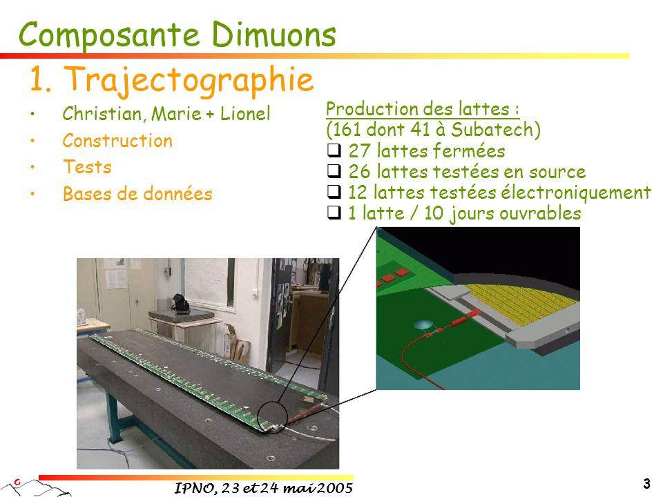 IPNO, 23 et 24 mai 2005 3 Composante Dimuons 1.Trajectographie Christian, Marie + Lionel Construction Tests Bases de données Production des lattes : (