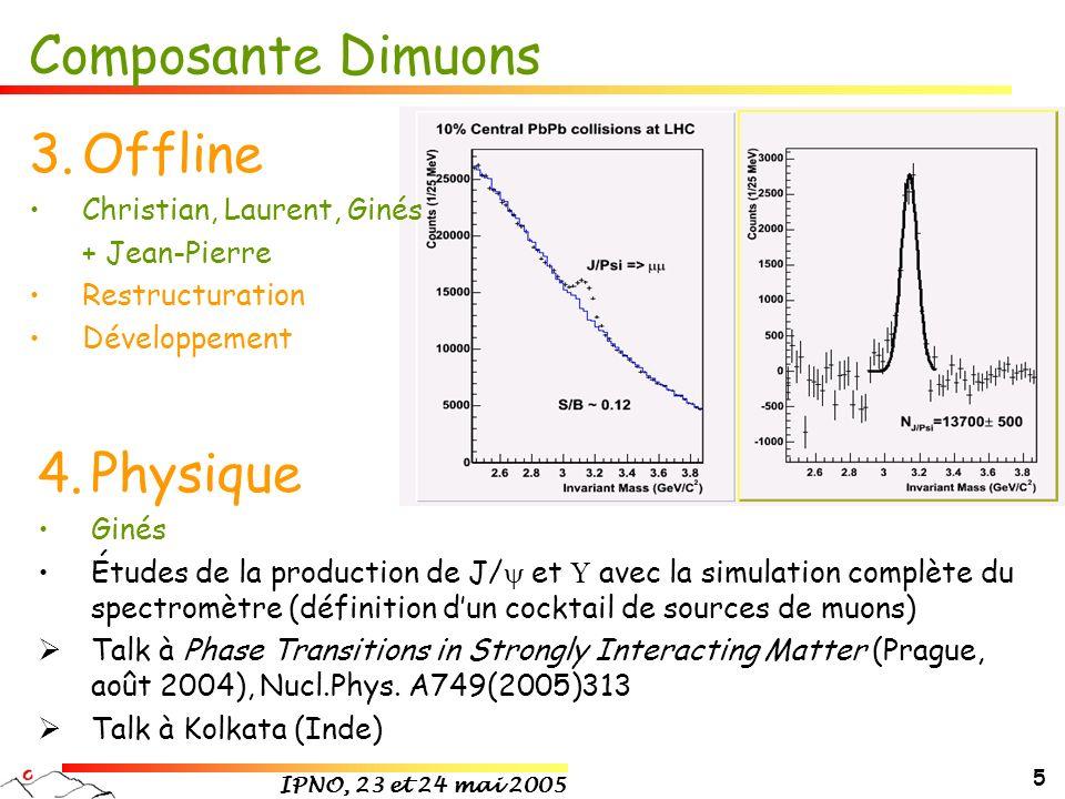 IPNO, 23 et 24 mai 2005 6 Composante Dimuons 4.Physique Zaida, Ginés Performance de Physique du spectromètre à muons de lexpérience ALICE auprès du futur collisionneur dions lourds LHC Recherche de bosons W et Z dans le spectromètre à muons (étude dun scénario de quarks lourds à très grands p t pour tester le pouvoir de normalisation du W) Étude dun scénario de type « augmentation » de la production de J/ (étroite collaboration avec les théoriciens de Subatech, P.-B.