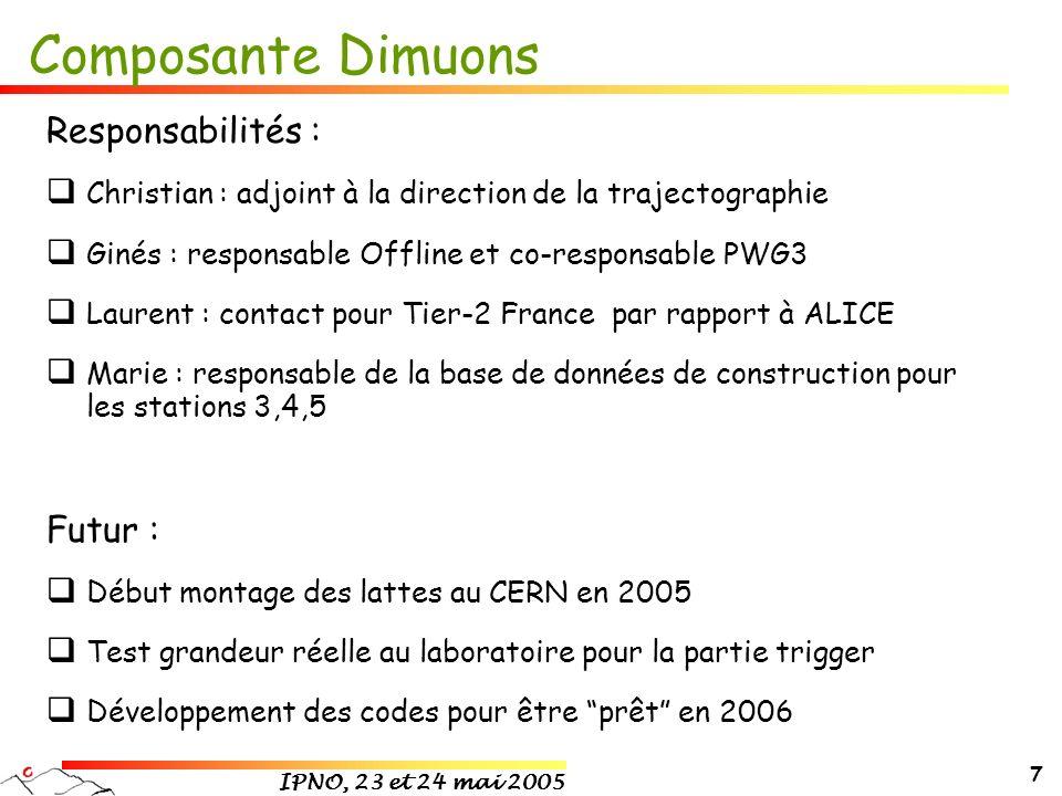 IPNO, 23 et 24 mai 2005 7 Composante Dimuons Responsabilités : Christian : adjoint à la direction de la trajectographie Ginés : responsable Offline et
