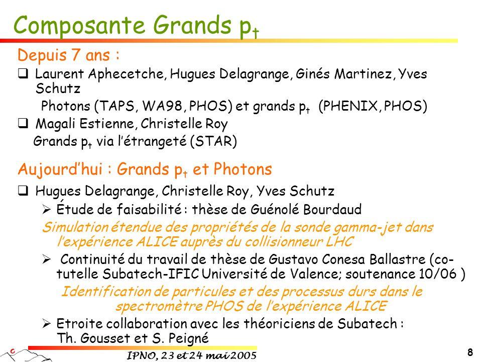 IPNO, 23 et 24 mai 2005 8 Composante Grands p t Depuis 7 ans : Laurent Aphecetche, Hugues Delagrange, Ginés Martinez, Yves Schutz Photons (TAPS, WA98,