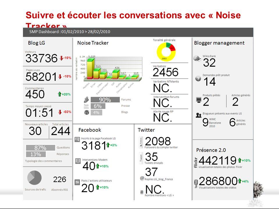 Suivre et écouter les conversations avec « Noise Tracker »